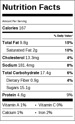 nutrition-label-for-chewy-peanut-butter-cookies